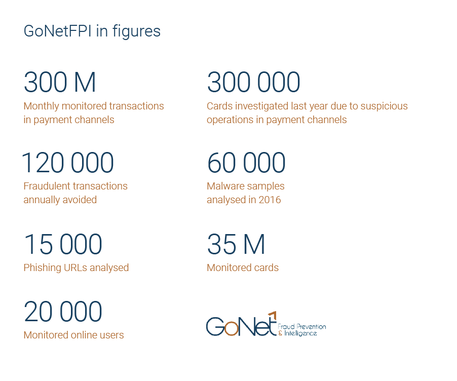 GoNetFPI in figures